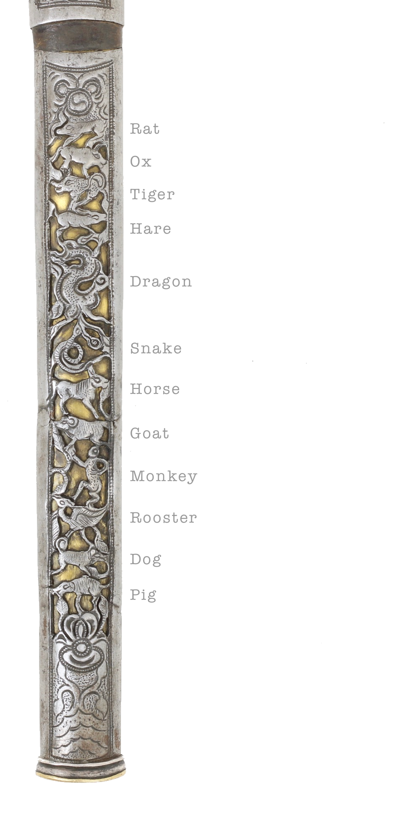 Chinese zodiac animals on an antique Mongolian knife scabbard